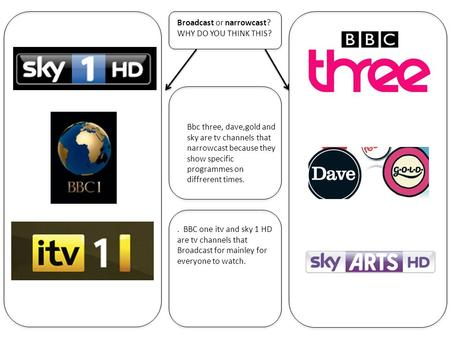 Broadcast or narrowcast? WHY DO YOU THINK THIS? Bbc three, dave,gold and sky are tv channels that narrowcast because they show specific programmes on diffrerent.