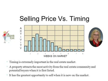 Selling Price Vs. Timing Timing is extremely important in the real estate market. A property attracts the most activity from the real estate community.
