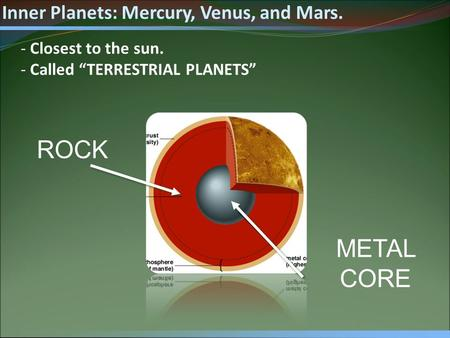 "Inner Planets: Mercury, Venus, and Mars. - Closest to the sun. - Called ""TERRESTRIAL PLANETS"" METAL CORE ROCK."