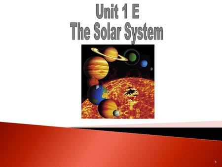 1. 4.The Inner Planets 2 Mercury VenusEarthMars 3 The four planets that are closest to the sun are called the inner planets Vocabulary Inner planets.