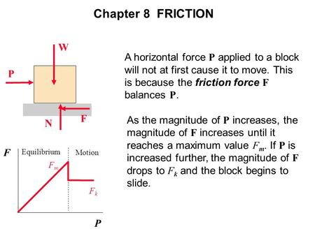 Chapter 8 FRICTION W A horizontal force P applied to a block will not at first cause it to move. This is because the friction force F balances P. P F.