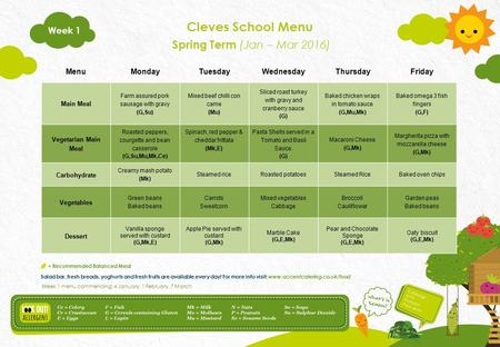 Cleves School Menu Salad bar, fresh breads, yoghurts and fresh fruits are available every day! For more info visit: www.accentcatering.co.uk/food = Recommended.