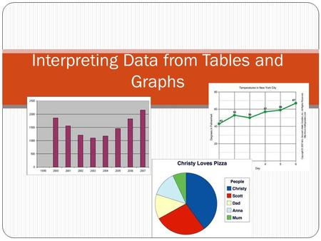 Interpreting Data from Tables and Graphs. What are Tables and Graphs Tables and graphs are visual representations. They are used to organize information.