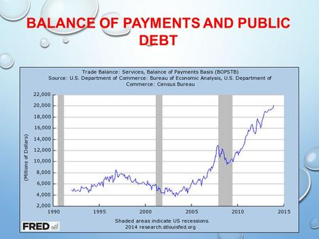 INTRODUCTION BALANCE OF PAYMENTS AND PUBLIC DEBT.