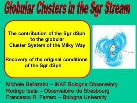 The contribution of the Sgr dSph to the globular Cluster System of the Milky Way Recovery of the original conditions of the Sgr dSph Michele Bellazzini.