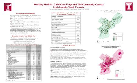 Working Mothers, Child Care Usage and The Community Context Lynda Laughlin, Temple University This project is funded by the Child Care Bureau of the U.S.