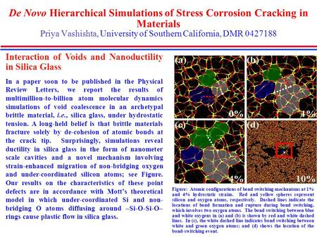 Interaction of Voids and Nanoductility in Silica Glass In a paper soon to be published in the Physical Review Letters, we report the results of multimillion-to-billion.