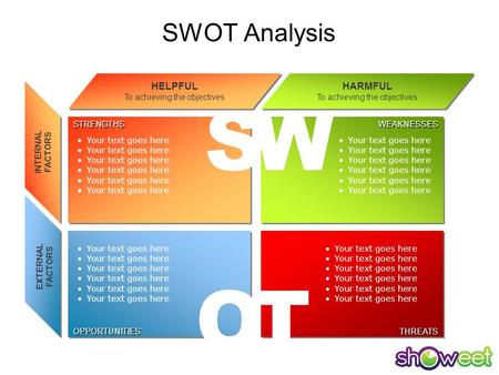 SWOT Analysis INTERNAL FACTORS EXTERNAL FACTORS STRENGTHS WEAKNESSES OPPORTUNITIES THREATS SW OT Your text goes here HARMFUL To achieving the objectives.