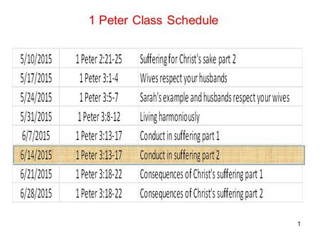 1 1 Peter Class Schedule. 2 13 Who is there to harm you if you prove zealous for what is good? 14 But even if you should suffer for the sake of righteousness,