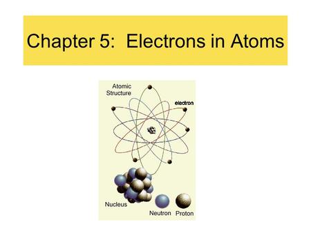 Chapter 5: Electrons in Atoms. Models of The Atom 1863- John Dalton pictures atoms as tiny, indestructible particles, with no internal structure.