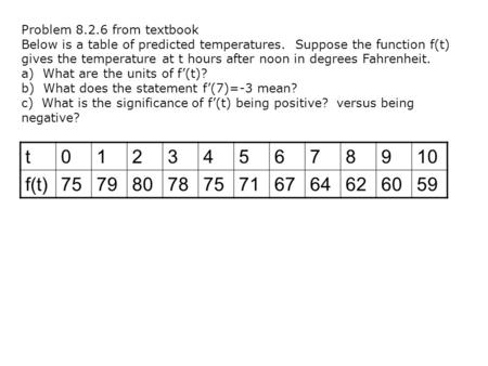Problem 8.2.6 from textbook Below is a table of predicted temperatures. Suppose the function f(t) gives the temperature at t hours after noon in degrees.