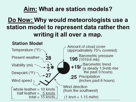 Aim: What are station models? Do Now: Why would meteorologists use a station model to represent data rather then writing it all over a map.