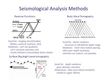 Seismological Analysis Methods Receiver FunctionsBody Wave Tomography Surface (Rayleigh) wave tomography Good for: Imaging discontinuities (Moho, sed/rock.