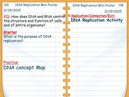 11/19/2015 Starter What is the purpose of DNA replication? Practice: DNA concept Map 11/19/2015 DNA Replication Mini Poster Application/Connection/Exit: