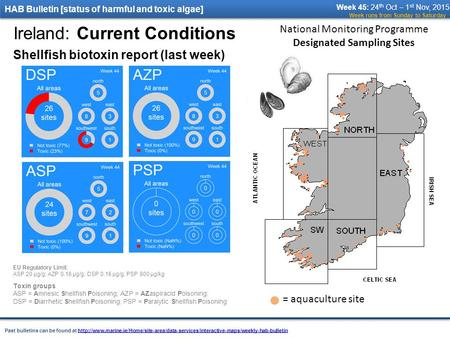 HAB Bulletin [status of harmful and toxic algae] Week runs from Sunday to Saturday Shellfish biotoxin report (last week) EU Regulatory Limit: ASP 20 µg/g;