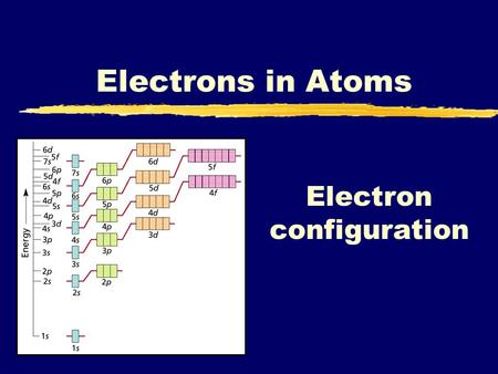 Electron configuration Electrons in Atoms  v=Vb6kAxwSWgU.