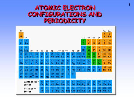 1 ATOMIC ELECTRON CONFIGURATIONS AND PERIODICITY.