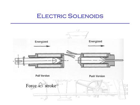 Electric Solenoids Force  stroke -1. Electric Rotary Actuator (solenoid)