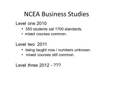 NCEA Business Studies Level one students sat 1700 standards.