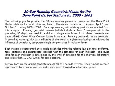 30-Day Running Geometric Means for the Dana Point Harbor Stations for 2000 - 2002 The following graphs provide the 30-day running geometric means for the.