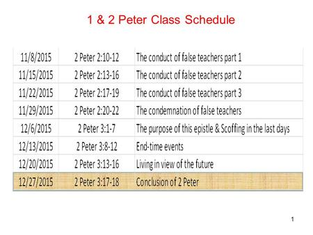 1 1 & 2 Peter Class Schedule. 2 17 You therefore, beloved, knowing this beforehand, be on your guard so that you are not carried away by the error of.