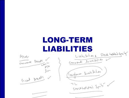 LONG-TERM LIABILITIES. After studying this chapter, you should be able to: 1 Explain why bonds are issued. 2 Prepare the entries for the issuance of bonds.