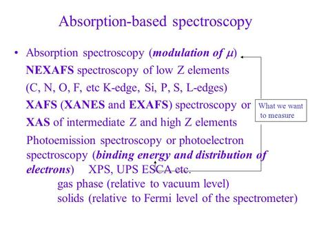 Absorption-based spectroscopy Absorption spectroscopy (modulation of  ) NEXAFS spectroscopy of low Z elements (C, N, O, F, etc K-edge, Si, P, S, L-edges)