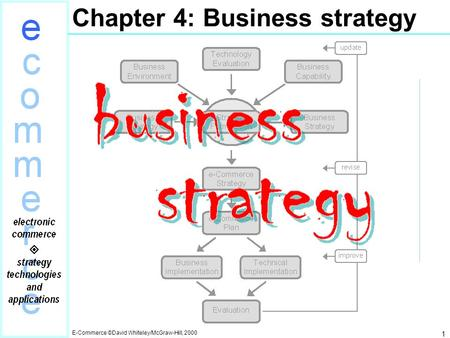 E-Commerce ©David Whiteley/McGraw-Hill, 2000 1 Chapter 4: Business strategy.