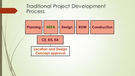 Traditional Project Development Process ConstructionPlanningNEPA Design ROW CE, EIS, EA Location and Design Concept approval.
