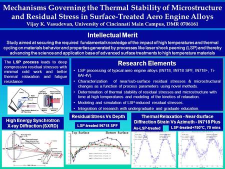 Mechanisms Governing the Thermal Stability of Microstructure and Residual Stress in Surface-Treated Aero Engine Alloys Vijay K. Vasudevan, University of.