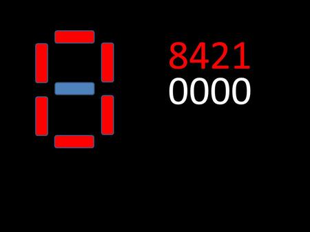 8421 Binary Hexadecimal Seven segment display 8421 Binary Hexadecimal Seven segment display 0000.