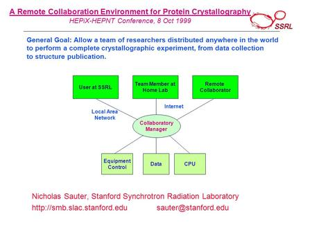 A Remote Collaboration Environment for Protein Crystallography HEPiX-HEPNT Conference, 8 Oct 1999 Nicholas Sauter, Stanford Synchrotron Radiation Laboratory.