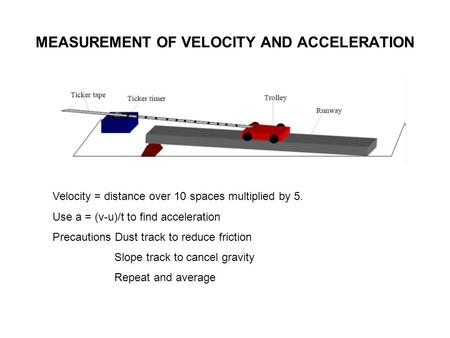 MEASUREMENT OF VELOCITY AND ACCELERATION Velocity = distance over 10 spaces multiplied by 5. Use a = (v-u)/t to find acceleration Precautions Dust track.