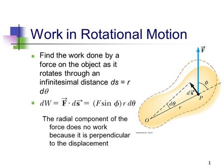 1 Work in Rotational Motion Find the work done by a force on the object as it rotates through an infinitesimal distance ds = r d  The radial component.