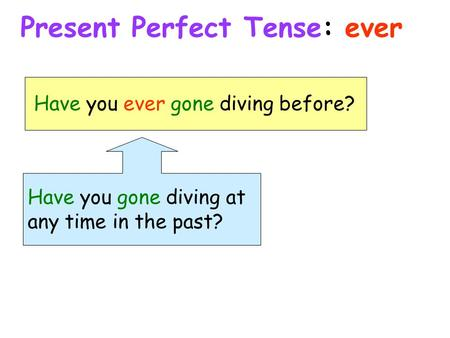 Present Perfect Tense: ever Have you ever gone diving before? Have you gone diving at any time in the past?