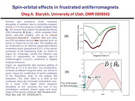 Spin-orbital effects in frustrated antiferromagnets Oleg A. Starykh, University of Utah, DMR 0808842 Electron spin resonance (ESR) measures absorption.