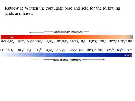Review 1: Written the conjugate base and acid for the following acids and bases.