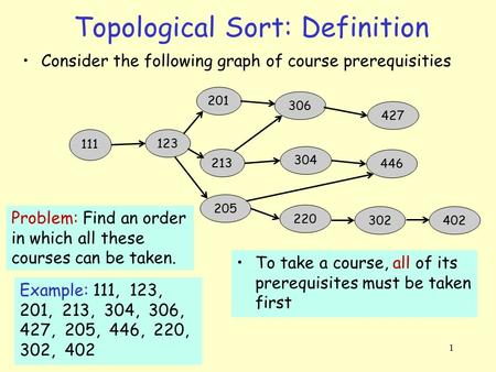 Topological Sort: Definition
