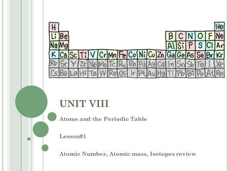 UNIT VIII Atoms and the Periodic Table Lesson#1 Atomic Number, Atomic mass, Isotopes review.