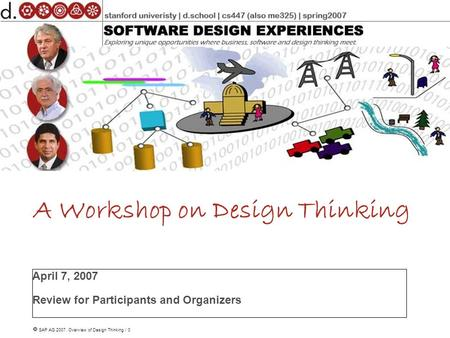  SAP AG 2007, Overview of Design Thinking / 0 April 7, 2007 Review for Participants and Organizers A Workshop on Design Thinking.