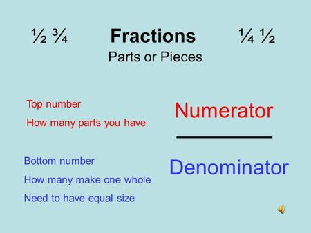 ½ ¾ Fractions ¼ ½ Parts or Pieces Top number How many parts you have Bottom number How many make one whole Need to have equal size Numerator Denominator.