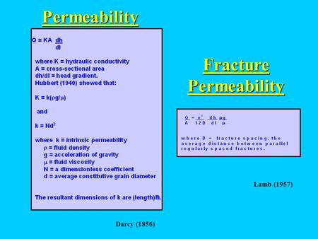 Permeability FracturePermeability Darcy (1856) Lamb (1957)