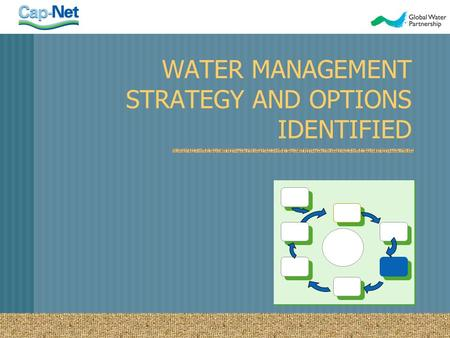 WATER MANAGEMENT STRATEGY AND OPTIONS IDENTIFIED.
