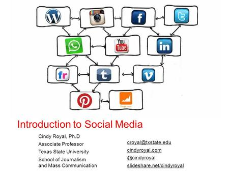 Introduction to Social Media Cindy Royal, Ph.D Associate Professor Texas State University School of Journalism and Mass Communication