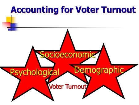 Voter Turnout Accounting for Voter Turnout Demographic Socioeconomic Psychological.