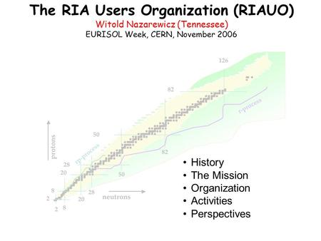 The RIA Users Organization (RIAUO) Witold Nazarewicz (Tennessee) EURISOL Week, CERN, November 2006 History The Mission Organization Activities Perspectives.