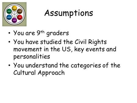 Assumptions You are 9 th graders You have studied the Civil Rights movement in the US, key events and personalities You understand the categories of the.