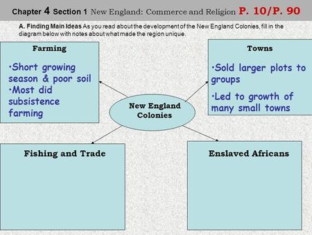 Chapter 4 Section 1 New England: Commerce and Religion P. 10/P. 90 A. Finding Main Ideas As you read about the development of the New England Colonies,