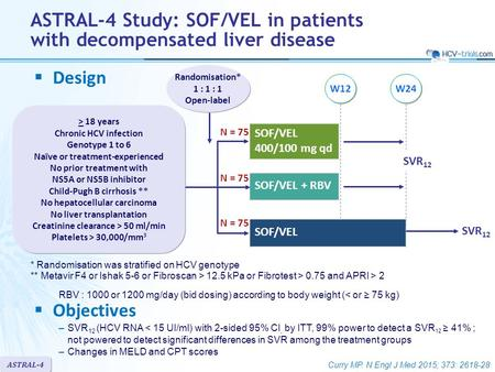 SOF/VEL 400/100 mg qd N = 75 W24 SOF/VEL > 18 years Chronic HCV infection Genotype 1 to 6 Naïve or treatment-experienced No prior treatment with NS5A or.
