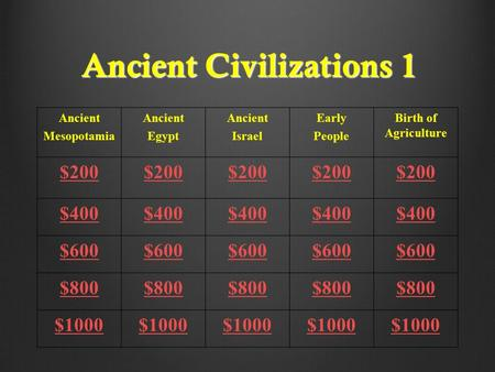 Ancient Civilizations 1 Ancient Mesopotamia Ancient Egypt Ancient Israel Early People Birth of Agriculture $200 $400 $600 $800 $1000.